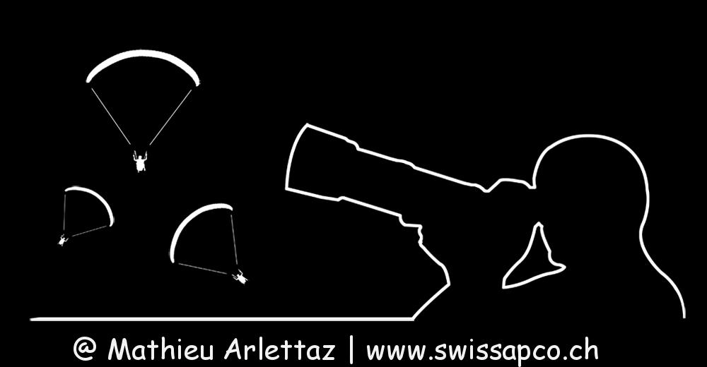 Swissapco